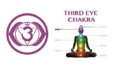 Chakra Awakening | Third Eye Chakra