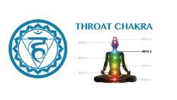 Chakra Awakening   Throat Chakra